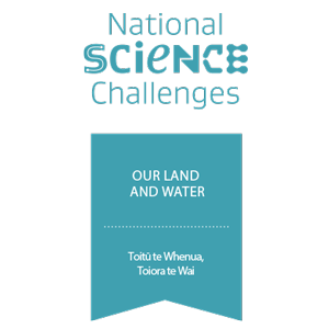 AgResearch – Our Land and Water - National Science Challenge logo