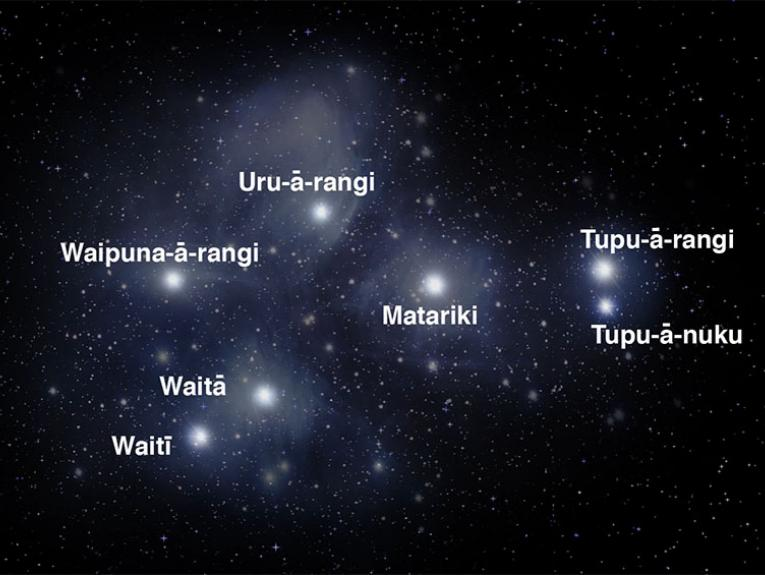 Image of the Matariki star cluster with the names of each star