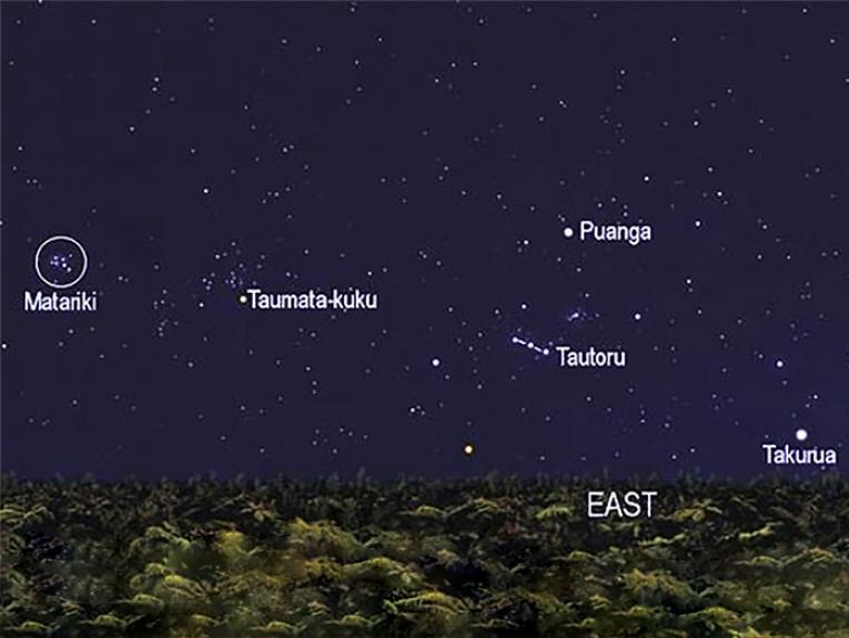 The location of Puanga in the mid-winter sky